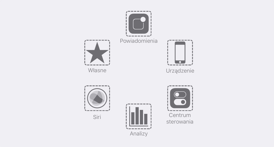 Sprawdź jak dodać wirtualny przycisk Home na iOS